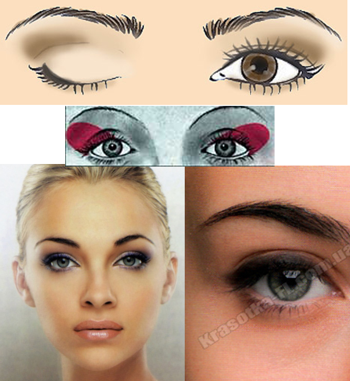 Макияж для глаз для круглого лица